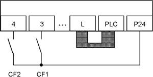 Połączenia zacisków obwodu sterowania falowników Hitachi NE-S1